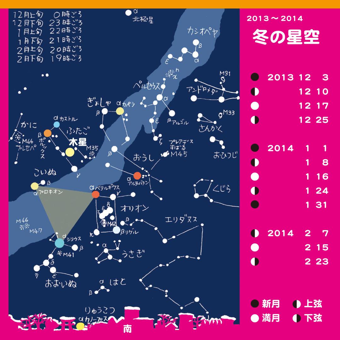 http://www.ncsm.city.nagoya.jp/study/astro/2013_01_v2.jpg