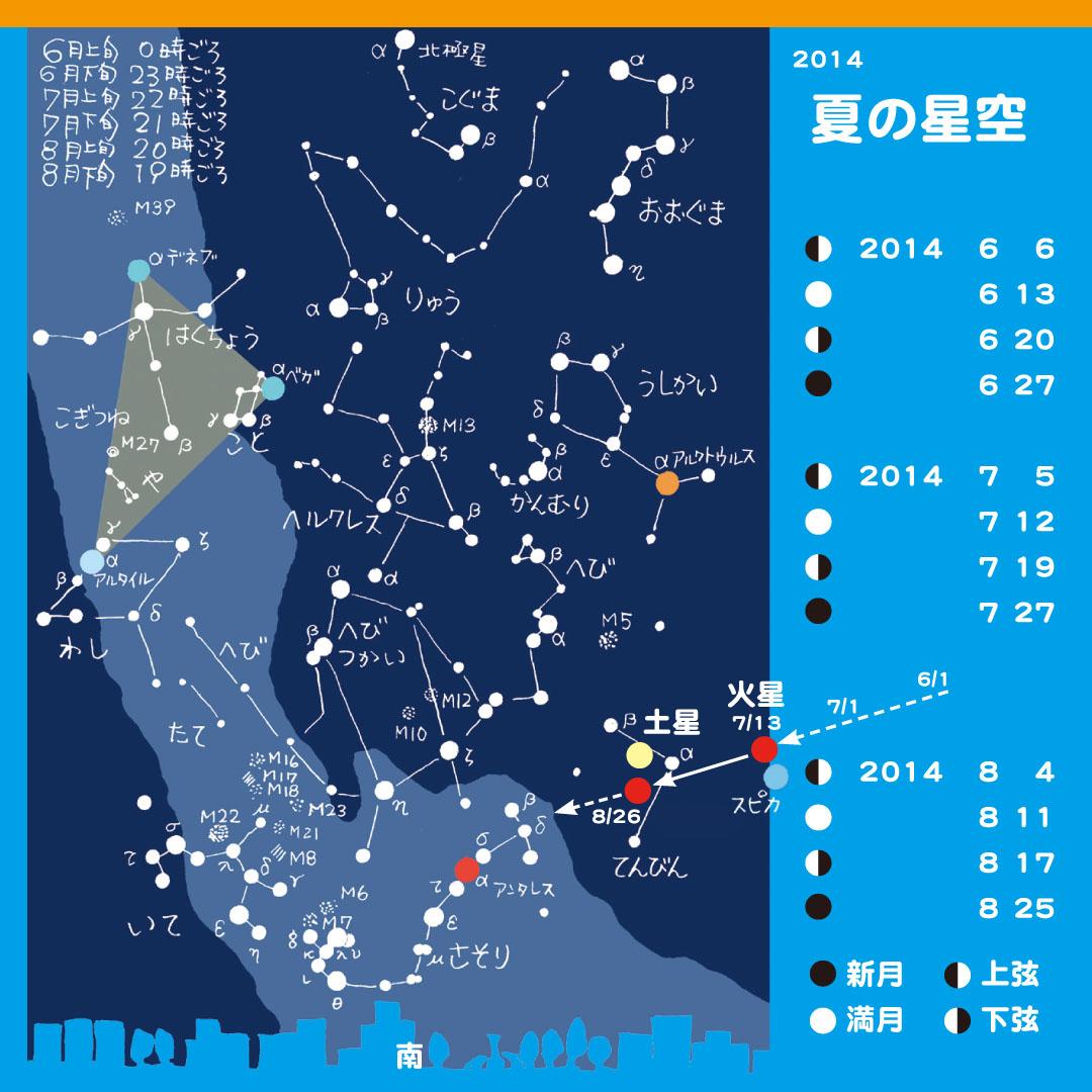 http://www.ncsm.city.nagoya.jp/study/astro/2013_03_v2.jpg