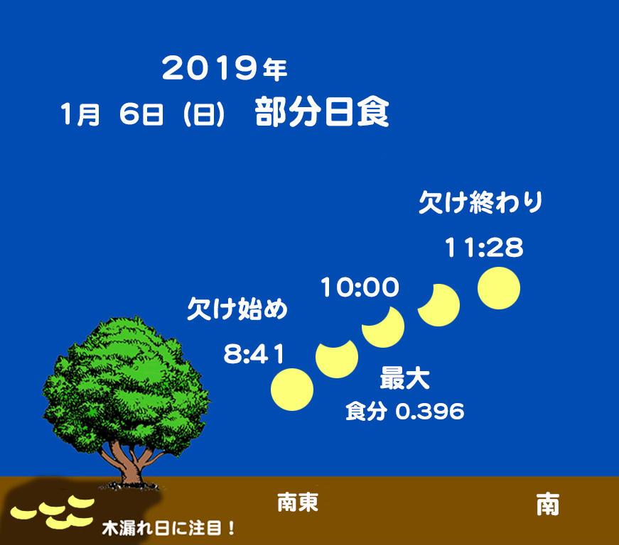 20190106日食_small2.jpg