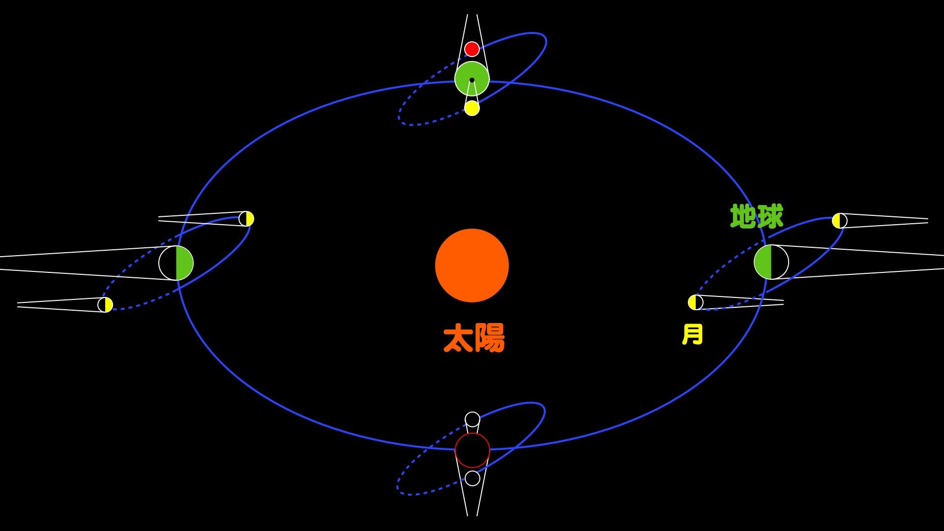 http://www.ncsm.city.nagoya.jp/study/astro/M_11-11IP.042.jpg