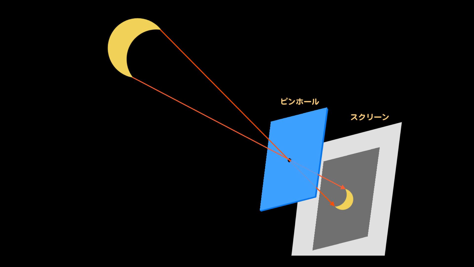 http://www.ncsm.city.nagoya.jp/study/astro/M_12-04IP.051.jpg