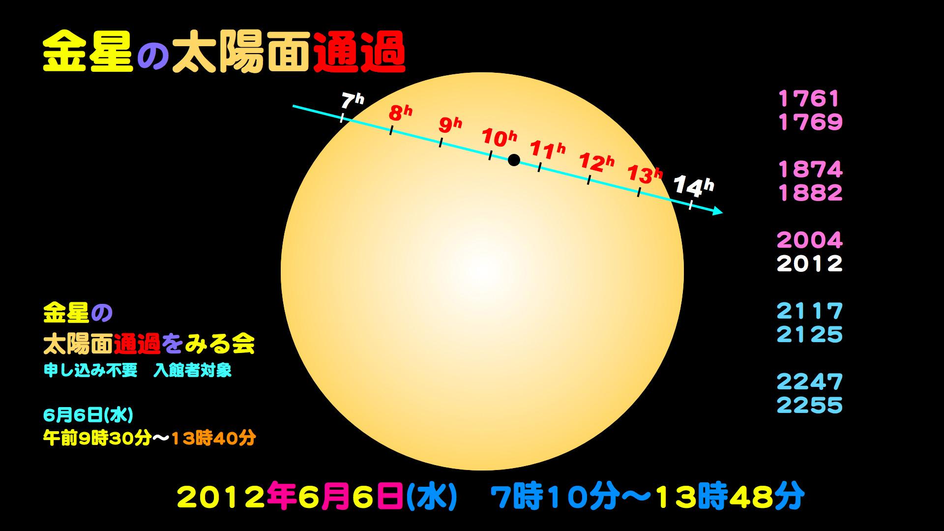 http://www.ncsm.city.nagoya.jp/study/astro/M_12-05IP_after.041_2.jpg
