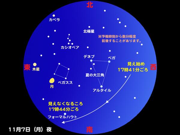 http://www.ncsm.city.nagoya.jp/study/astro/assets_c/2011/10/iss20111107-thumb-600x450-265.jpg