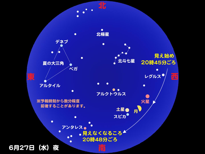 http://www.ncsm.city.nagoya.jp/study/astro/assets_c/2012/06/iss20120627-thumb-1440x1080-703.jpg