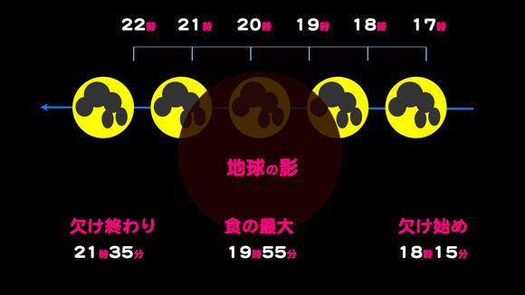月食_2014.009.jpg