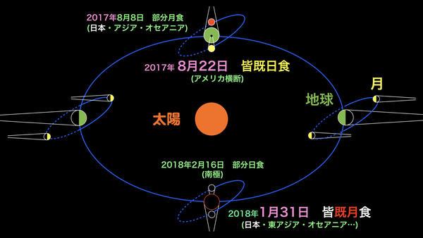 20180131皆既月食__.004.jpeg