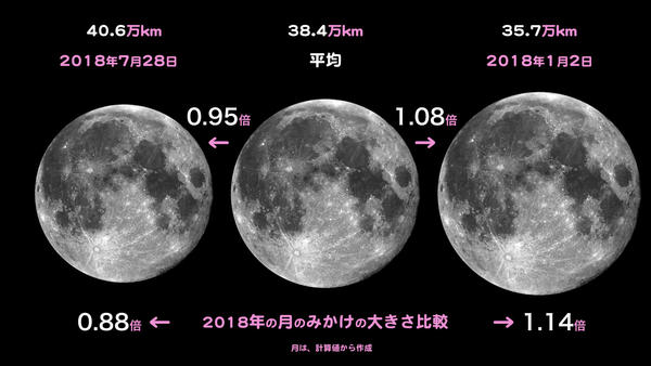 big_moon_2018.001.jpeg
