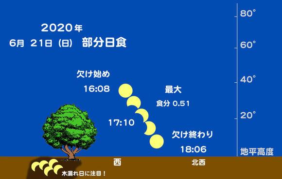 20200621se.jpg