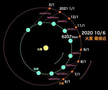mars_2020.002-crop.jpg