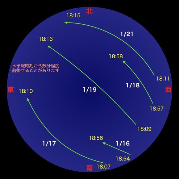 iss_20210116-21.jpg