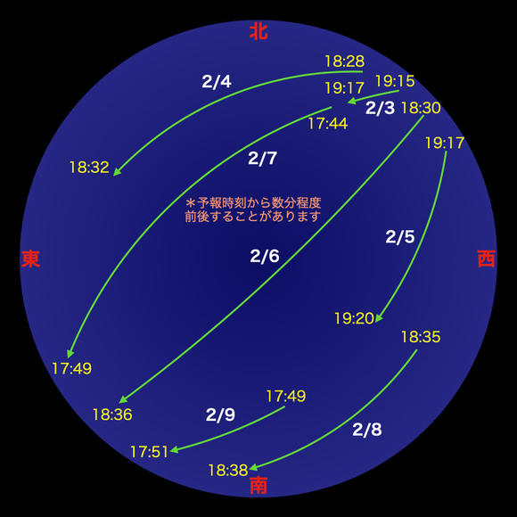 iss_20210203-09.jpg