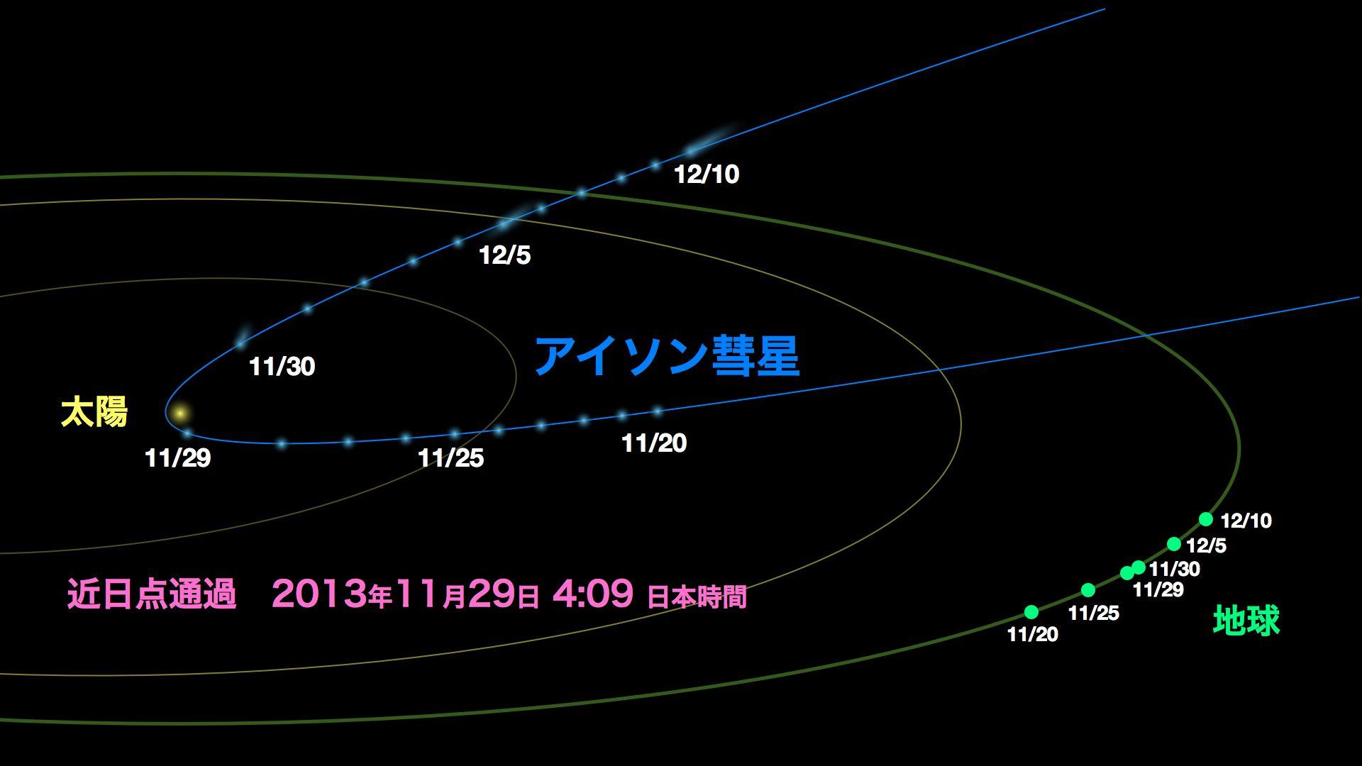 http://www.ncsm.city.nagoya.jp/study/astro/ison.009.jpg