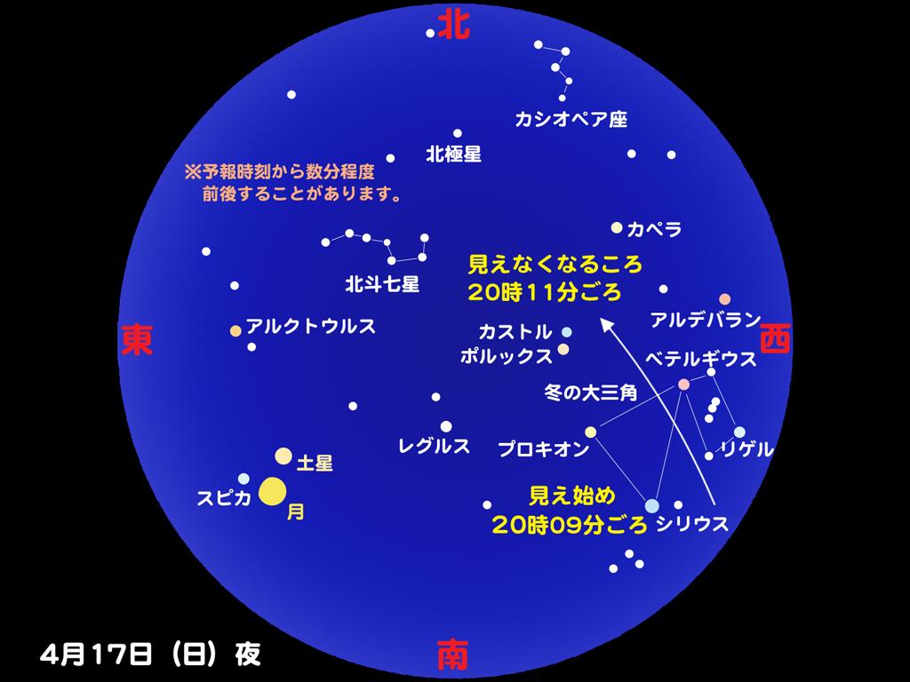 http://www.ncsm.city.nagoya.jp/study/astro/iss20110417.jpg