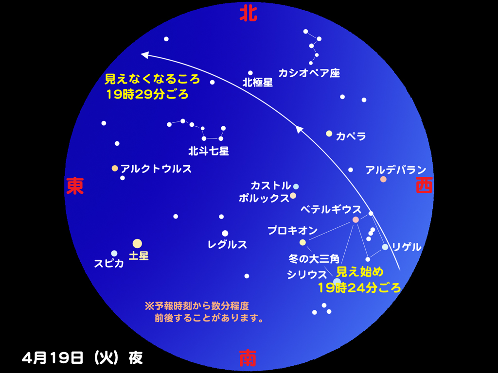 http://www.ncsm.city.nagoya.jp/study/astro/iss20110419.jpg
