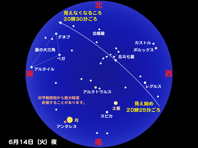 http://www.ncsm.city.nagoya.jp/study/astro/iss20110614.jpg