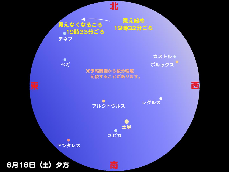 http://www.ncsm.city.nagoya.jp/study/astro/iss20110618_2.jpg