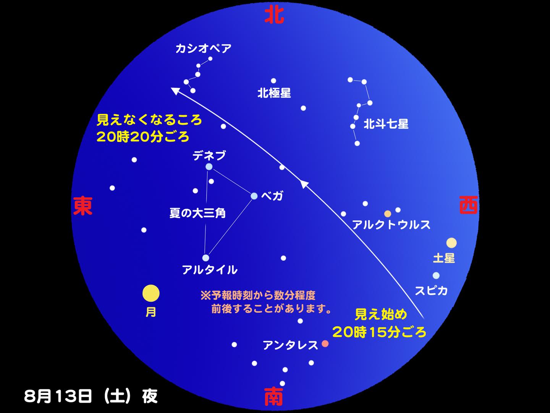 http://www.ncsm.city.nagoya.jp/study/astro/iss20110813pm_1.jpg
