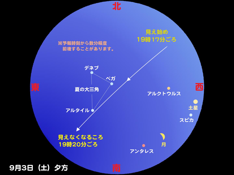 http://www.ncsm.city.nagoya.jp/study/astro/iss20110903.jpg