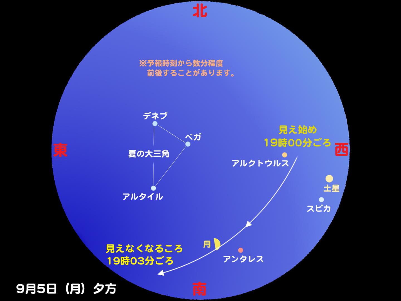 http://www.ncsm.city.nagoya.jp/study/astro/iss20110905.jpg