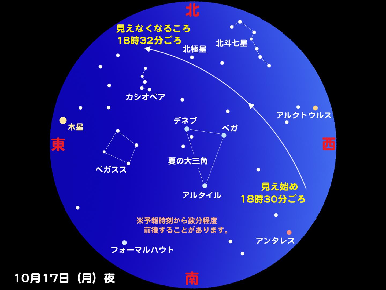http://www.ncsm.city.nagoya.jp/study/astro/iss20111017.jpg