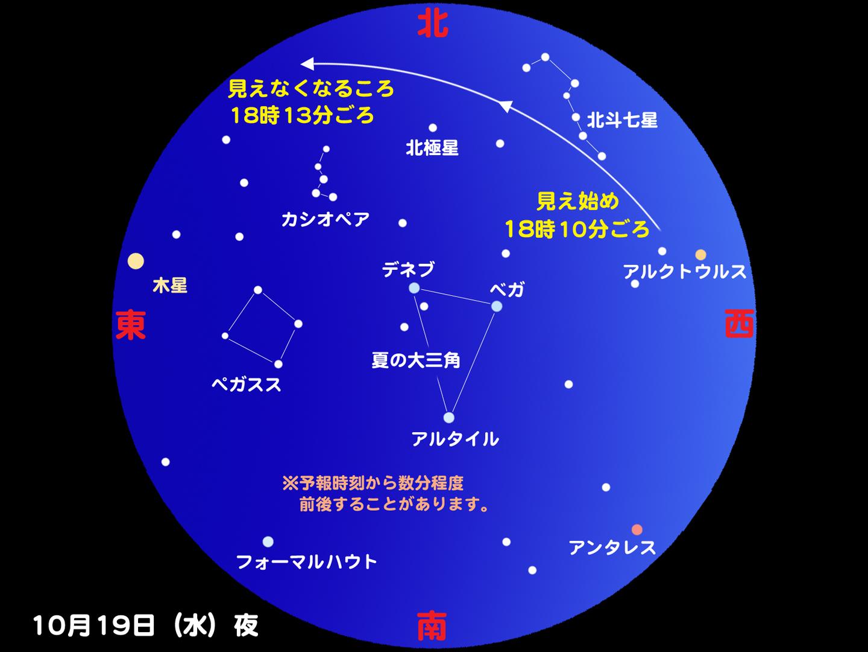 http://www.ncsm.city.nagoya.jp/study/astro/iss20111019.jpg