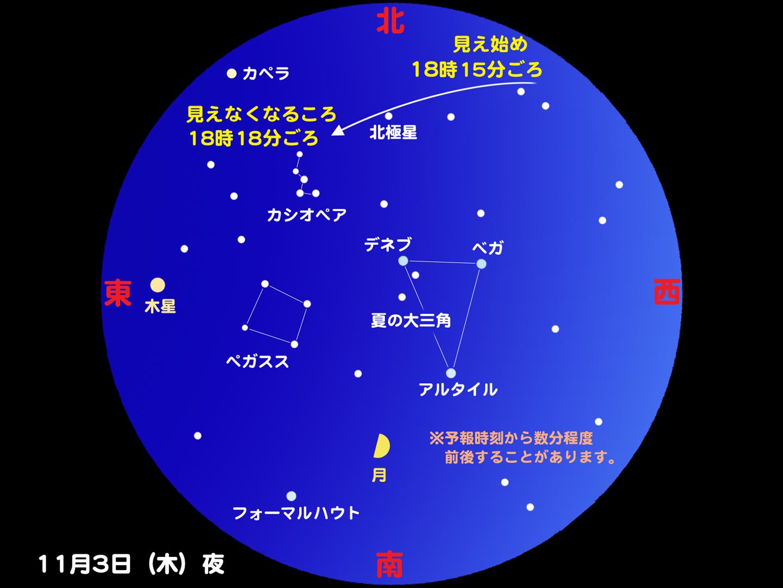 http://www.ncsm.city.nagoya.jp/study/astro/iss20111103.jpg