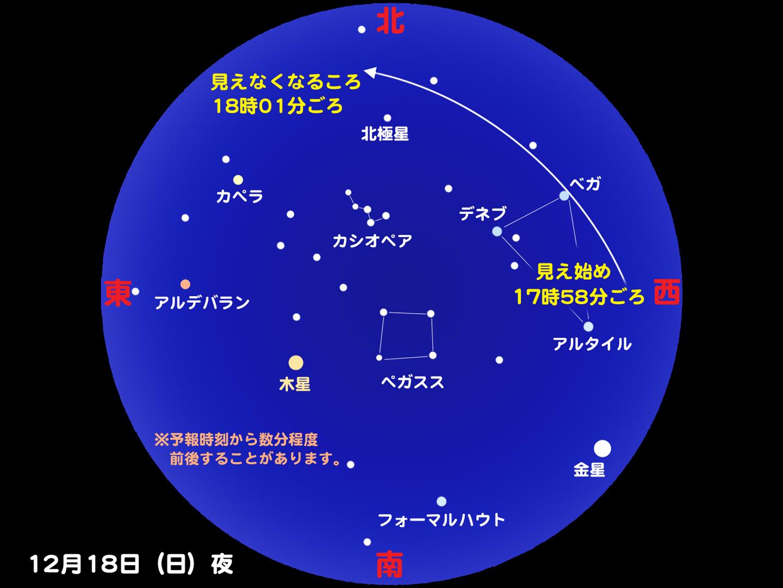 http://www.ncsm.city.nagoya.jp/study/astro/iss20111218.jpg