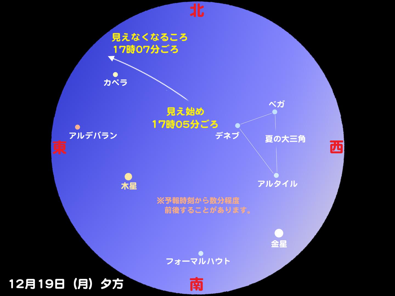 http://www.ncsm.city.nagoya.jp/study/astro/iss20111219.jpg