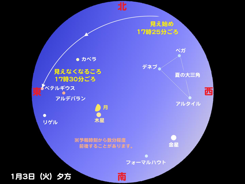 http://www.ncsm.city.nagoya.jp/study/astro/iss20120103.jpg