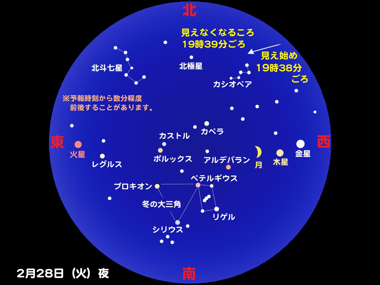 http://www.ncsm.city.nagoya.jp/study/astro/iss20120228.jpg
