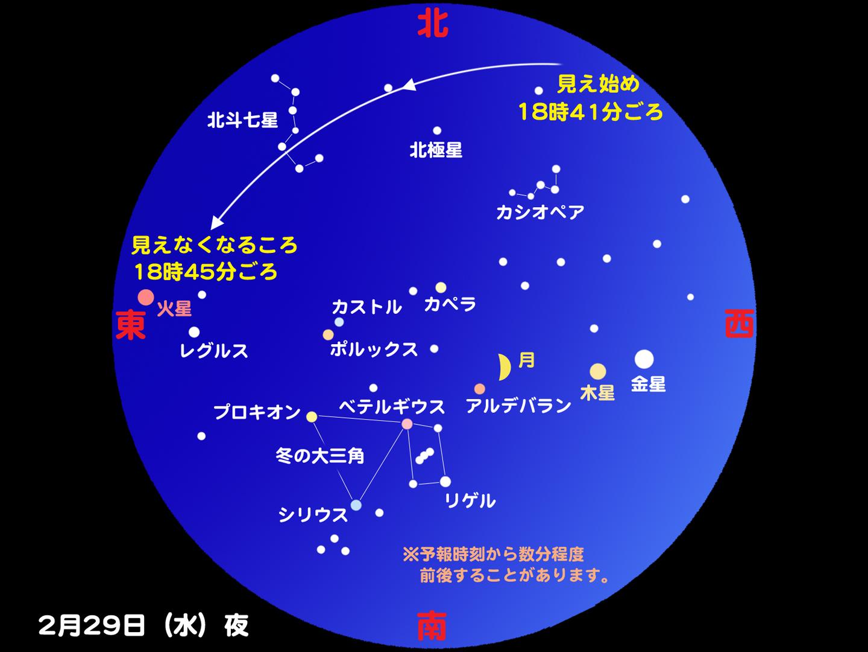 http://www.ncsm.city.nagoya.jp/study/astro/iss20120229_1.jpg