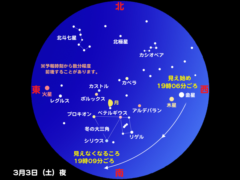 http://www.ncsm.city.nagoya.jp/study/astro/iss20120303.jpg