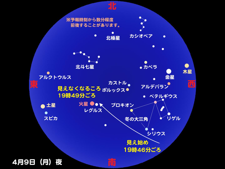 http://www.ncsm.city.nagoya.jp/study/astro/iss20120409.jpg