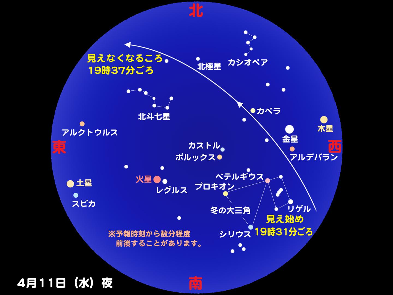 http://www.ncsm.city.nagoya.jp/study/astro/iss20120411.jpg