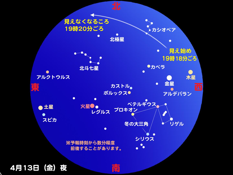 http://www.ncsm.city.nagoya.jp/study/astro/iss20120413.jpg