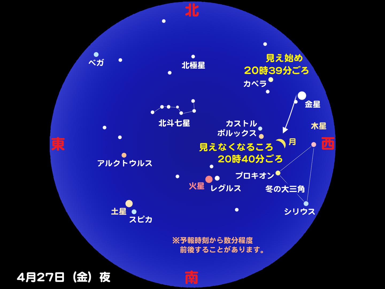 http://www.ncsm.city.nagoya.jp/study/astro/iss20120427.jpg