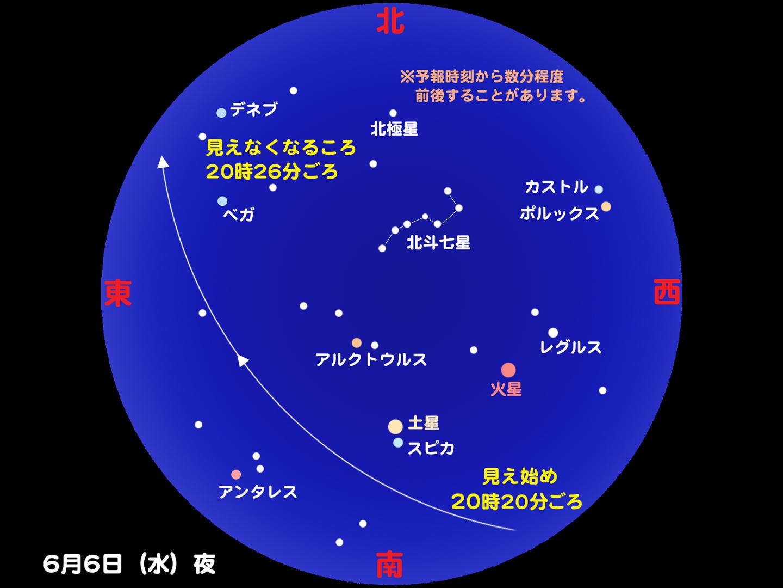 http://www.ncsm.city.nagoya.jp/study/astro/iss20120606.jpg