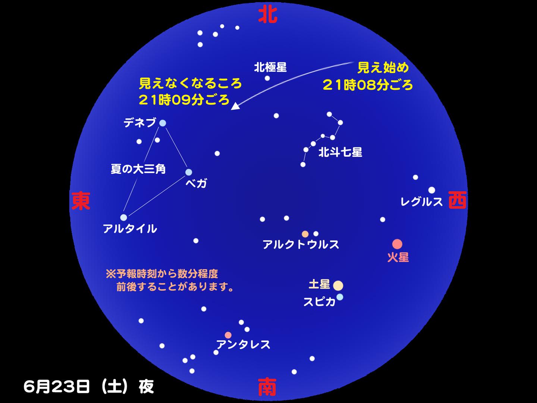 http://www.ncsm.city.nagoya.jp/study/astro/iss20120623.jpg