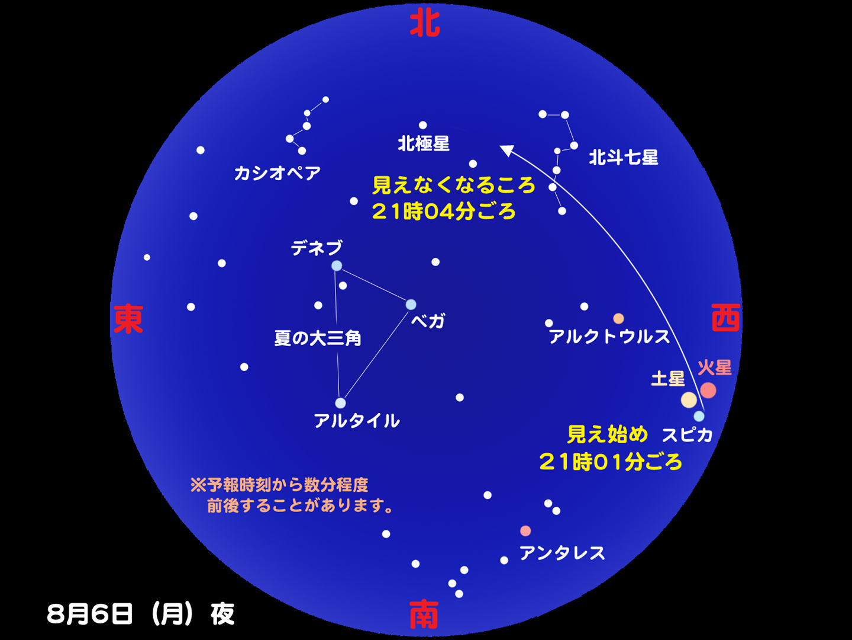 http://www.ncsm.city.nagoya.jp/study/astro/iss20120806_2.jpg