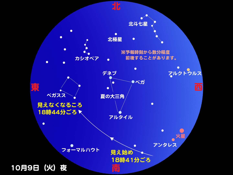 http://www.ncsm.city.nagoya.jp/study/astro/iss20121009.jpg
