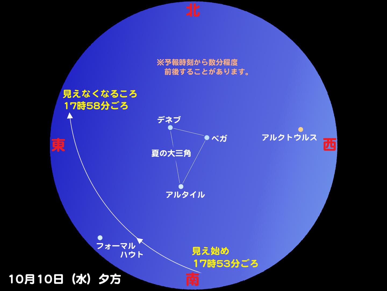 http://www.ncsm.city.nagoya.jp/study/astro/iss20121010-1_1.jpg