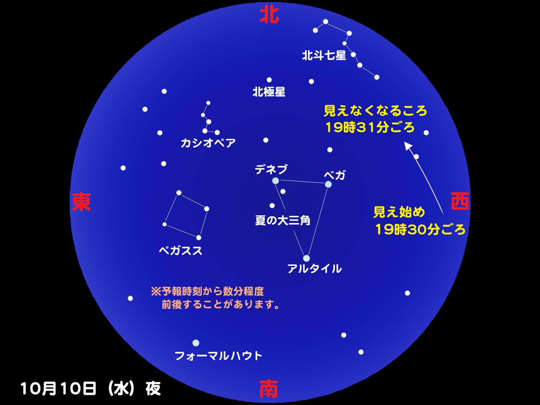 http://www.ncsm.city.nagoya.jp/study/astro/iss20121010-2.jpg