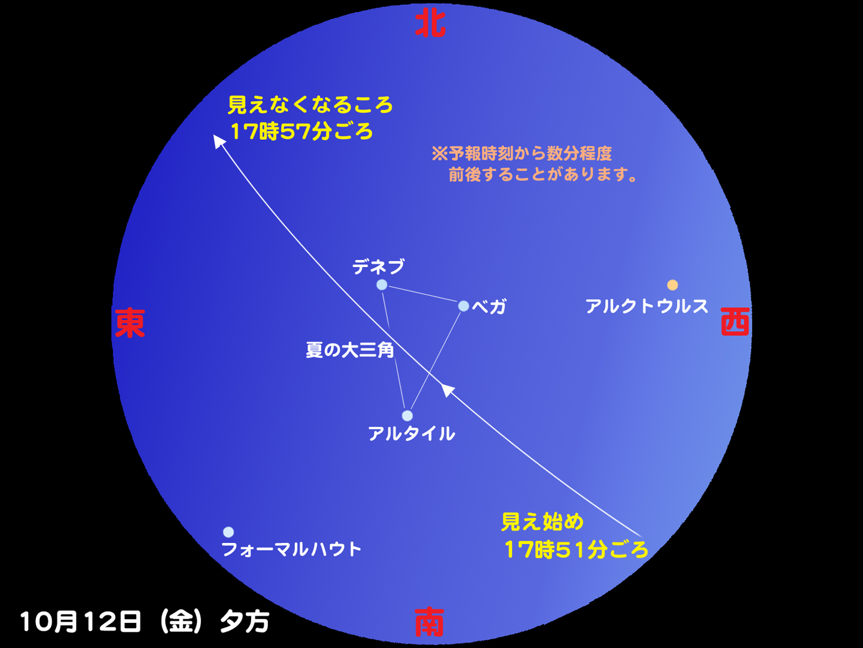 http://www.ncsm.city.nagoya.jp/study/astro/iss20121012.jpg