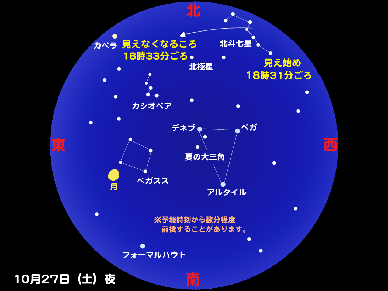 http://www.ncsm.city.nagoya.jp/study/astro/iss20121027.jpg