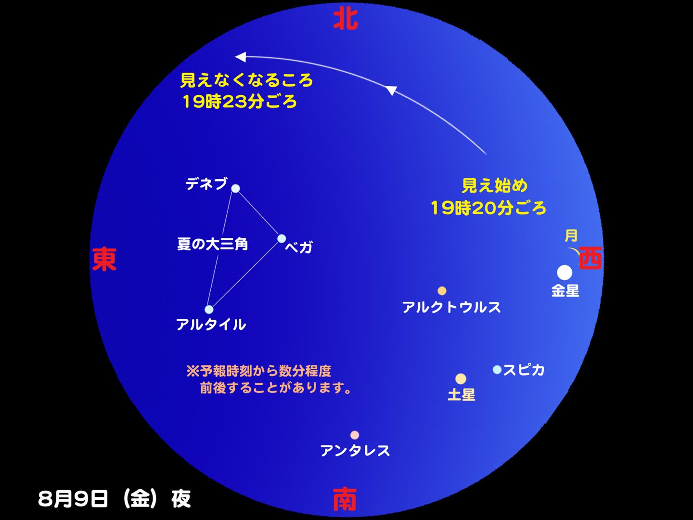 http://www.ncsm.city.nagoya.jp/study/astro/iss20130809.jpg