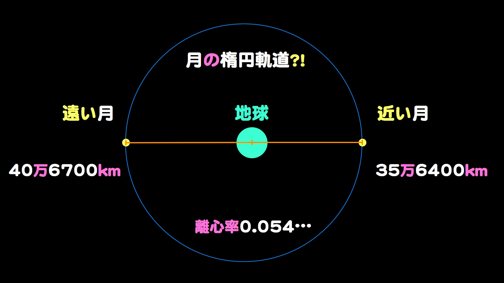 http://www.ncsm.city.nagoya.jp/study/astro/m-crop.jpg