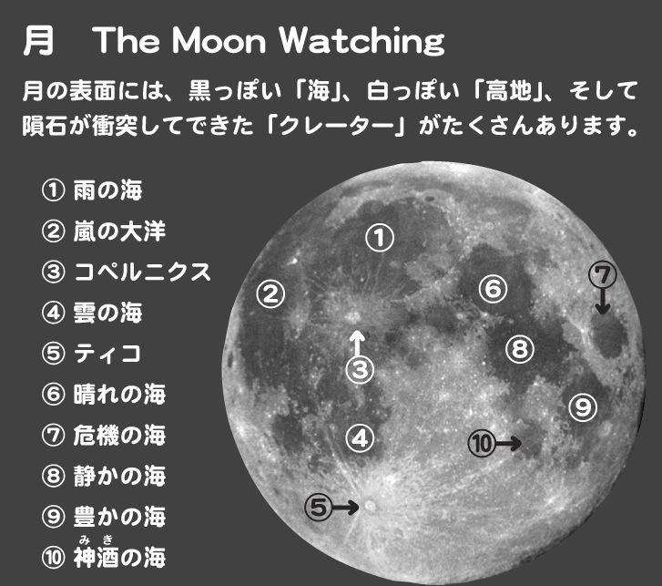 http://www.ncsm.city.nagoya.jp/study/astro/moon_map.jpg